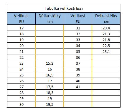 2c7759415ea velikostní tabulka Essi