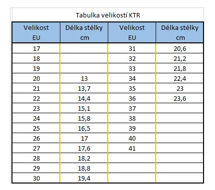 velikostní tabulka KTR