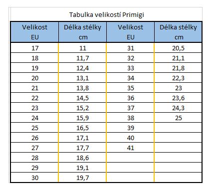 velikostní tabulka  Primigi